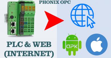 Giải pháp điểu khiển PLC qua internet, điện thoại, notepad